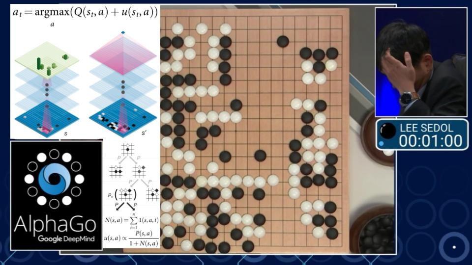 AlphaGo Vs. Lee. AlphaGo has many equations